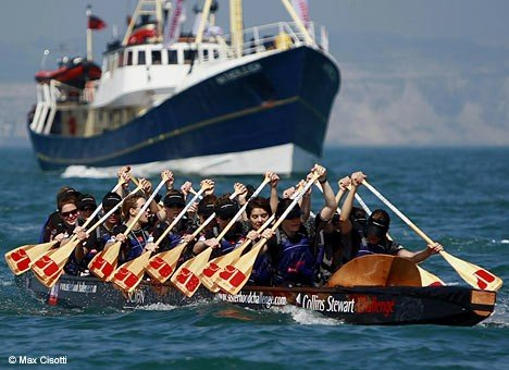 The Sisterhood Dragon Boating Challenge