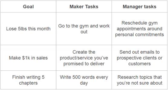 Productivity Mega Post_Table
