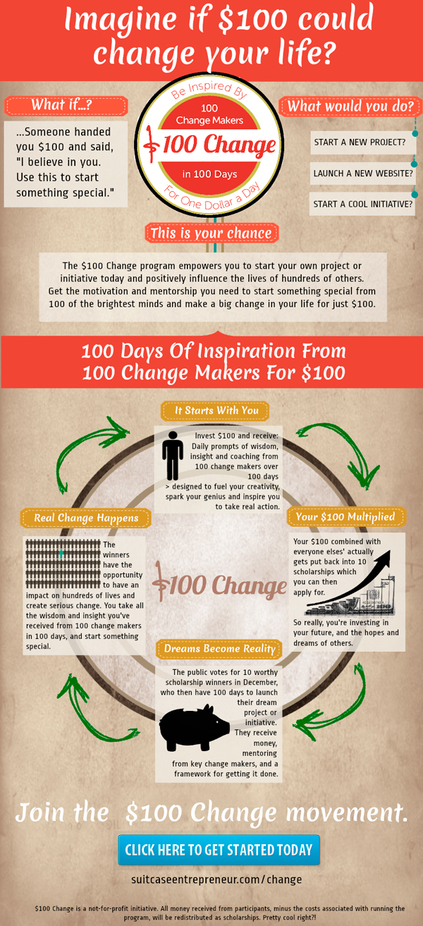 Imagine if $100 could change your life